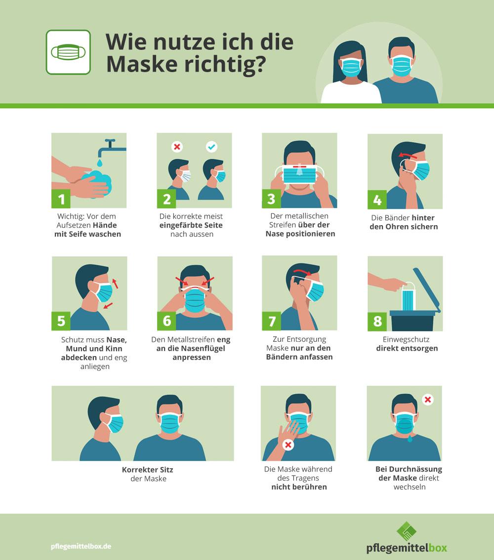 Schutzmaske Richtig Tragen